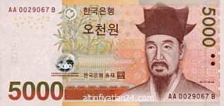 Güney Kore Wonu