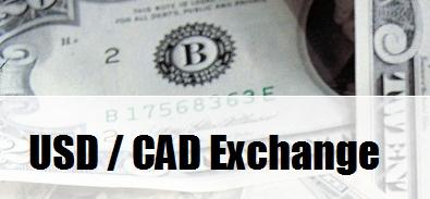USD/CAD Analizi